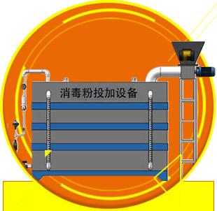 消毒粉投加设备II型